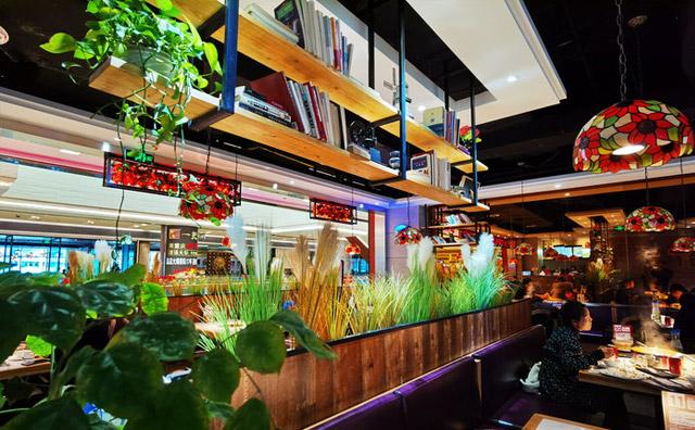 2020年餐饮开店方案策划书